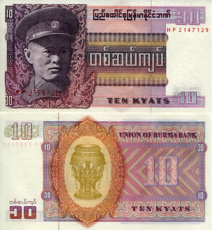 Myanmar: Economy Asian Development Bank